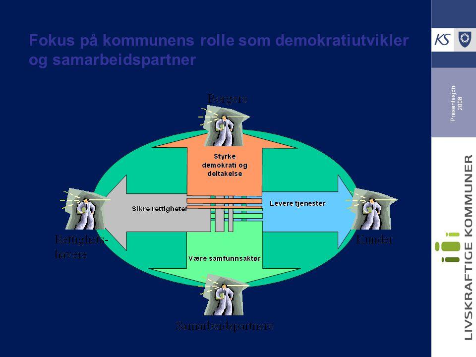 Presentasjon 2008 Fokus på kommunens rolle som demokratiutvikler og samarbeidspartner