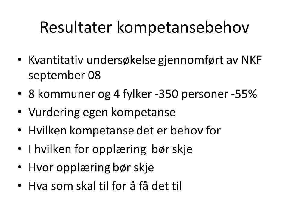 Resultater kompetansebehov Kvantitativ undersøkelse gjennomført av NKF september 08 8 kommuner og 4 fylker -350 personer -55% Vurdering egen kompetanse Hvilken kompetanse det er behov for I hvilken for opplæring bør skje Hvor opplæring bør skje Hva som skal til for å få det til