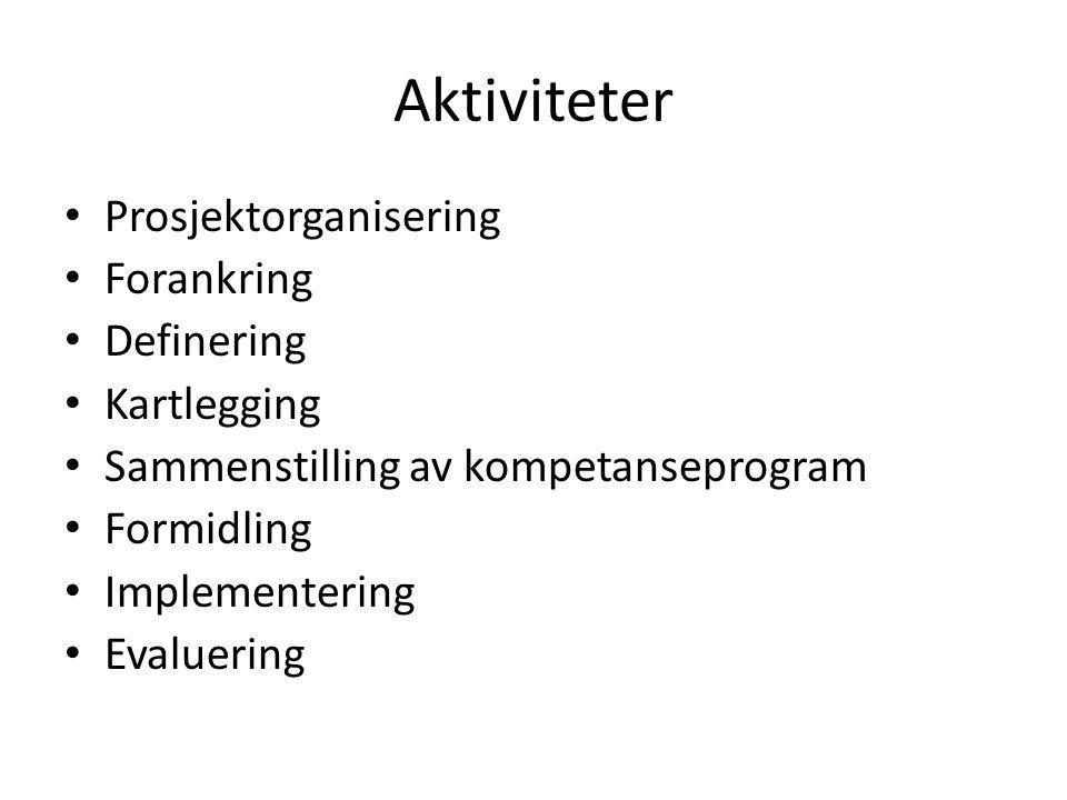 Aktiviteter Prosjektorganisering Forankring Definering Kartlegging Sammenstilling av kompetanseprogram Formidling Implementering Evaluering