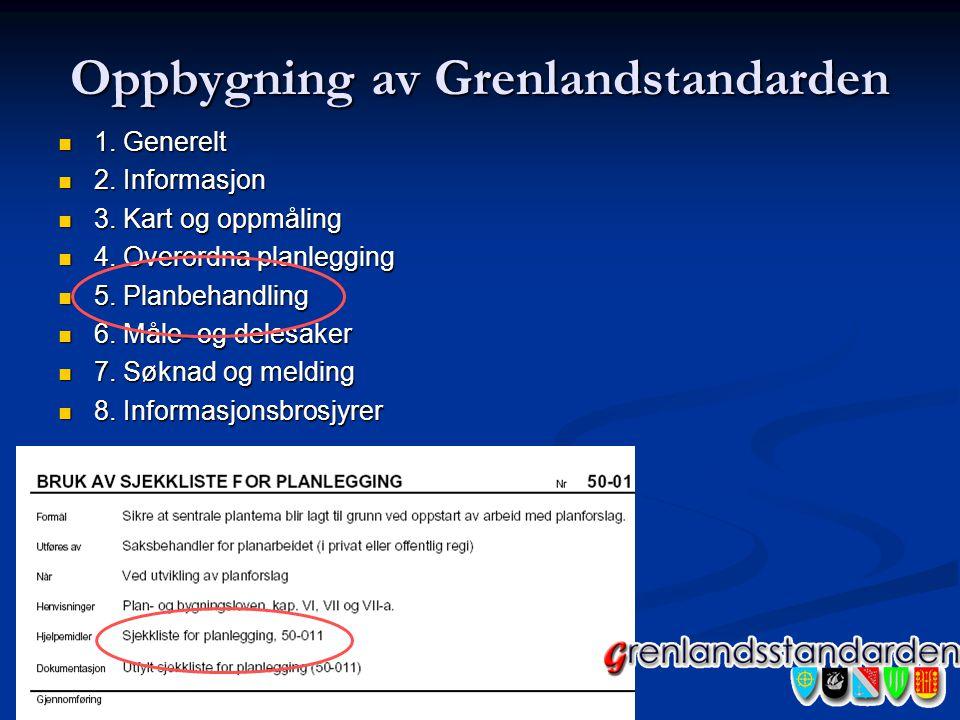 Oppbygning av Grenlandstandarden 1. Generelt 1. Generelt 2. Informasjon 2. Informasjon 3. Kart og oppmåling 3. Kart og oppmåling 4. Overordna planlegg