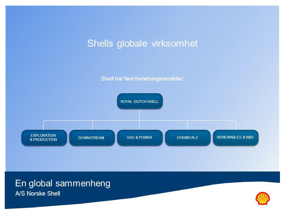 a Shell har fem forretningsområder: A/S Norske Shell En global sammenheng EXPLORATION & PRODUCTION DOWNSTREAM GAS & POWER CHEMICALS RENEWABLES & R&D R