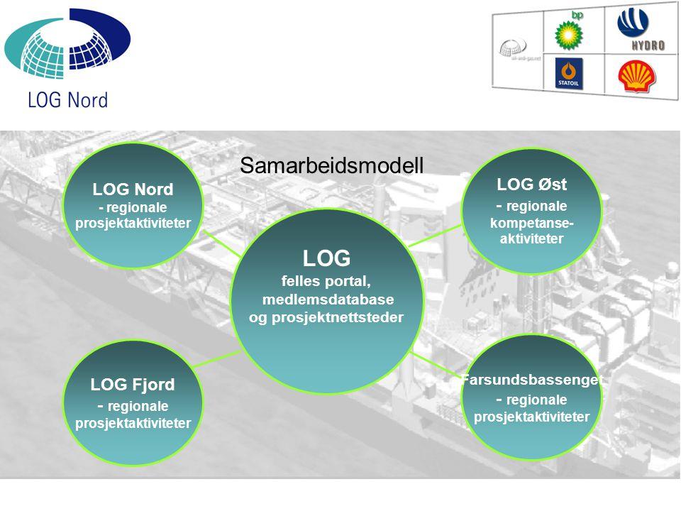 LOG Nord - regionale prosjektaktiviteter LOG Fjord - regionale prosjektaktiviteter Farsundsbassenget - regionale prosjektaktiviteter LOG Øst - regiona