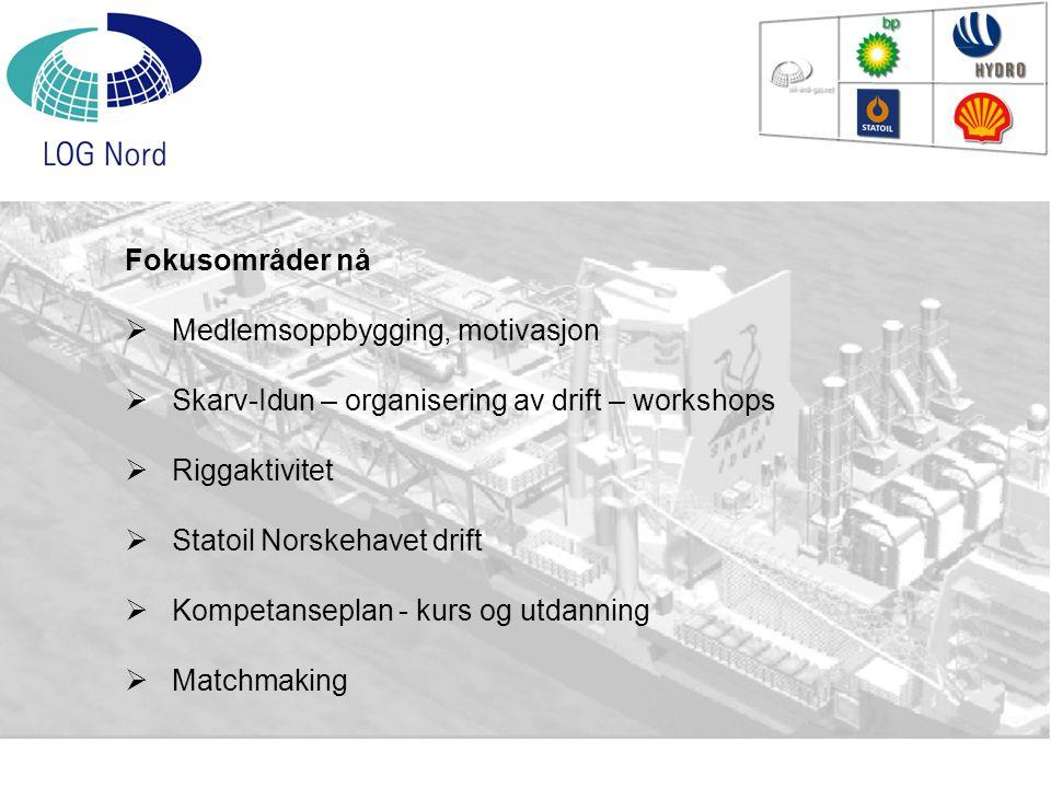 Fokusområder nå  Medlemsoppbygging, motivasjon  Skarv-Idun – organisering av drift – workshops  Riggaktivitet  Statoil Norskehavet drift  Kompeta