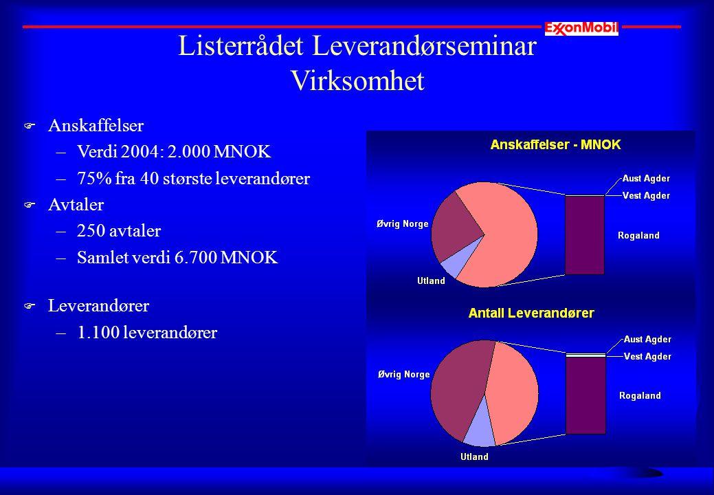 2 F Anskaffelser –Verdi 2004: 2.000 MNOK –75% fra 40 største leverandører F Avtaler –250 avtaler –Samlet verdi 6.700 MNOK F Leverandører –1.100 levera