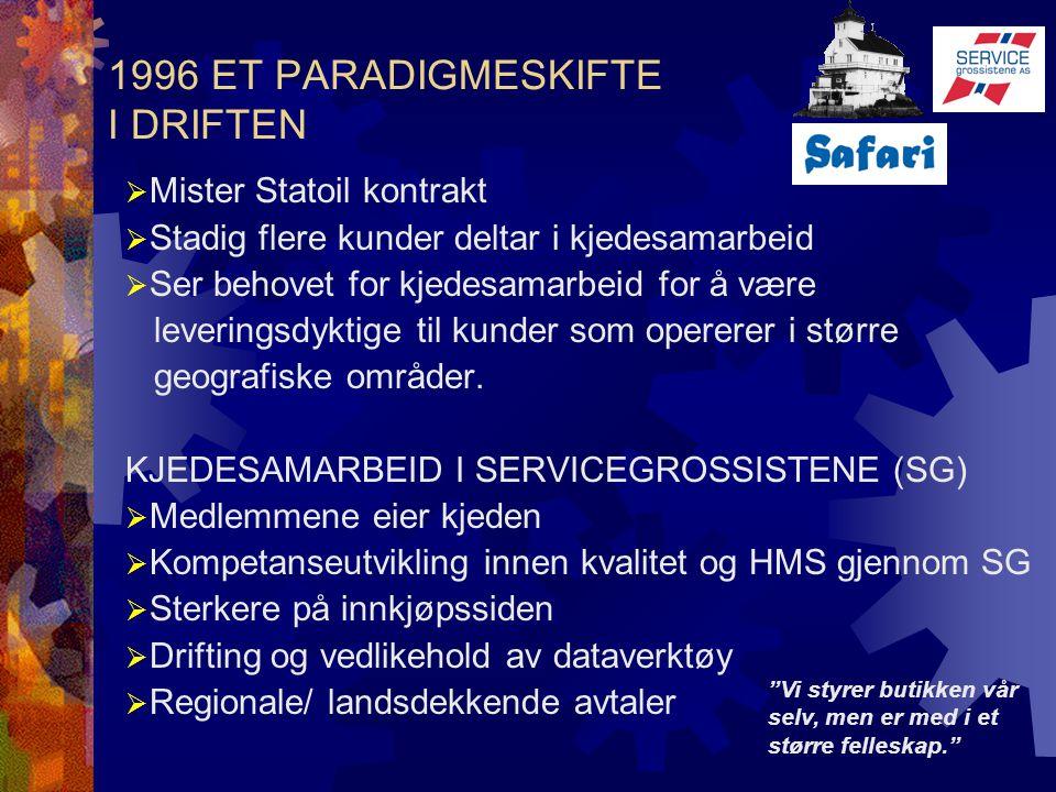 1996 ET PARADIGMESKIFTE I DRIFTEN  Mister Statoil kontrakt  Stadig flere kunder deltar i kjedesamarbeid  Ser behovet for kjedesamarbeid for å være