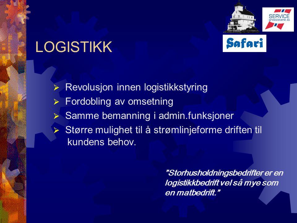 LOGISTIKK  Revolusjon innen logistikkstyring  Fordobling av omsetning  Samme bemanning i admin.funksjoner  Større mulighet til å strømlinjeforme d