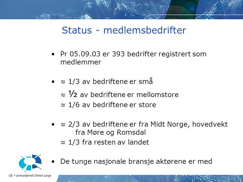 Status - medlemsbedrifter Pr 05.09.03 er 393 bedrifter registrert som medlemmer ≈ 1/3 av bedriftene er små ≈ ½ av bedriftene er mellomstore ≈ 1/6 av b