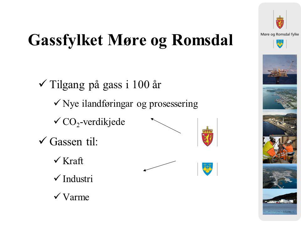 Gassfylket Møre og Romsdal Tilgang på gass i 100 år Nye ilandføringar og prosessering CO 2 -verdikjede Gassen til: Kraft Industri Varme