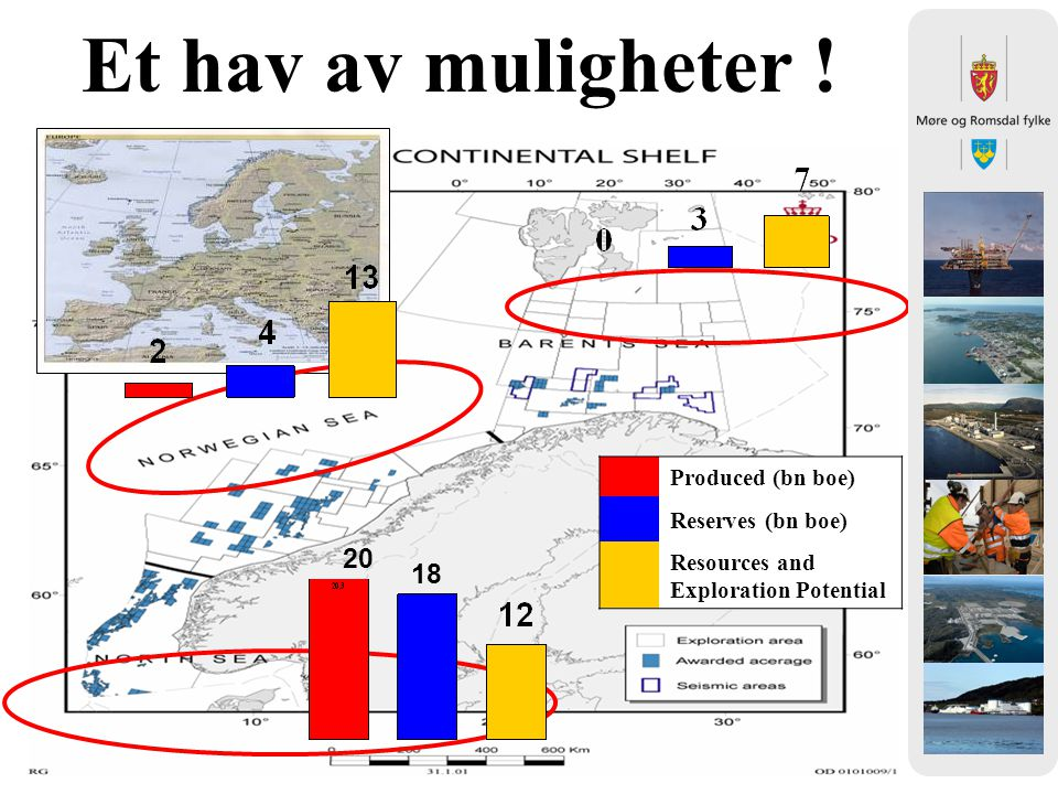 18 20 Produced (bn boe) Reserves (bn boe) Resources and Exploration Potential Et hav av muligheter !