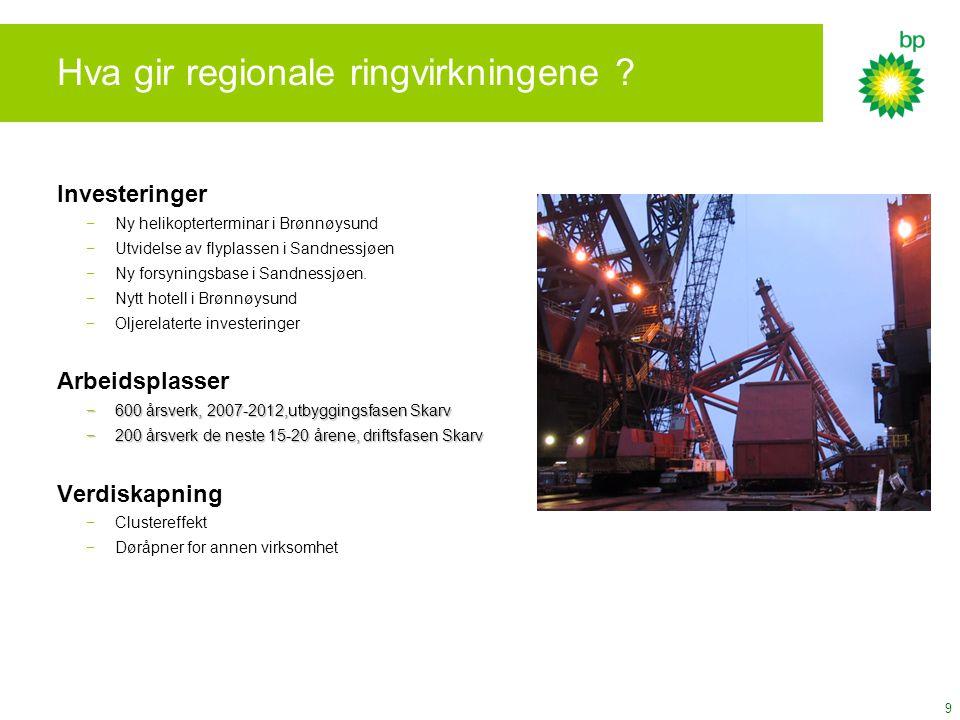 9 Hva gir regionale ringvirkningene ? Investeringer −Ny helikopterterminar i Brønnøysund −Utvidelse av flyplassen i Sandnessjøen −Ny forsyningsbase i