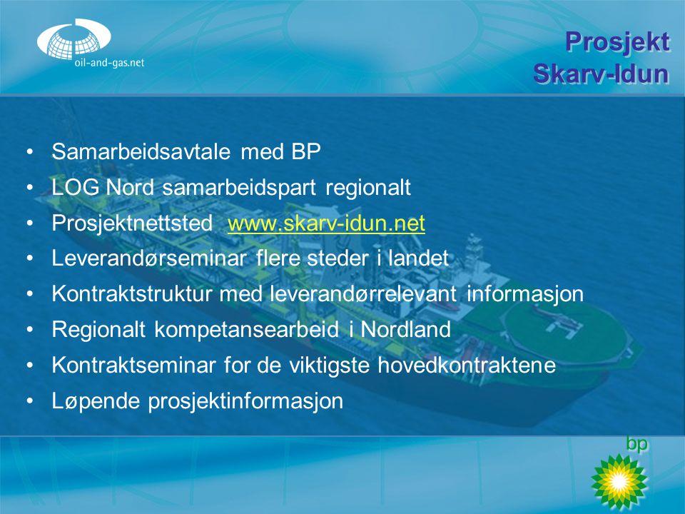 Prosjekt Skarv-Idun Samarbeidsavtale med BP LOG Nord samarbeidspart regionalt Prosjektnettsted www.skarv-idun.netwww.skarv-idun.net Leverandørseminar