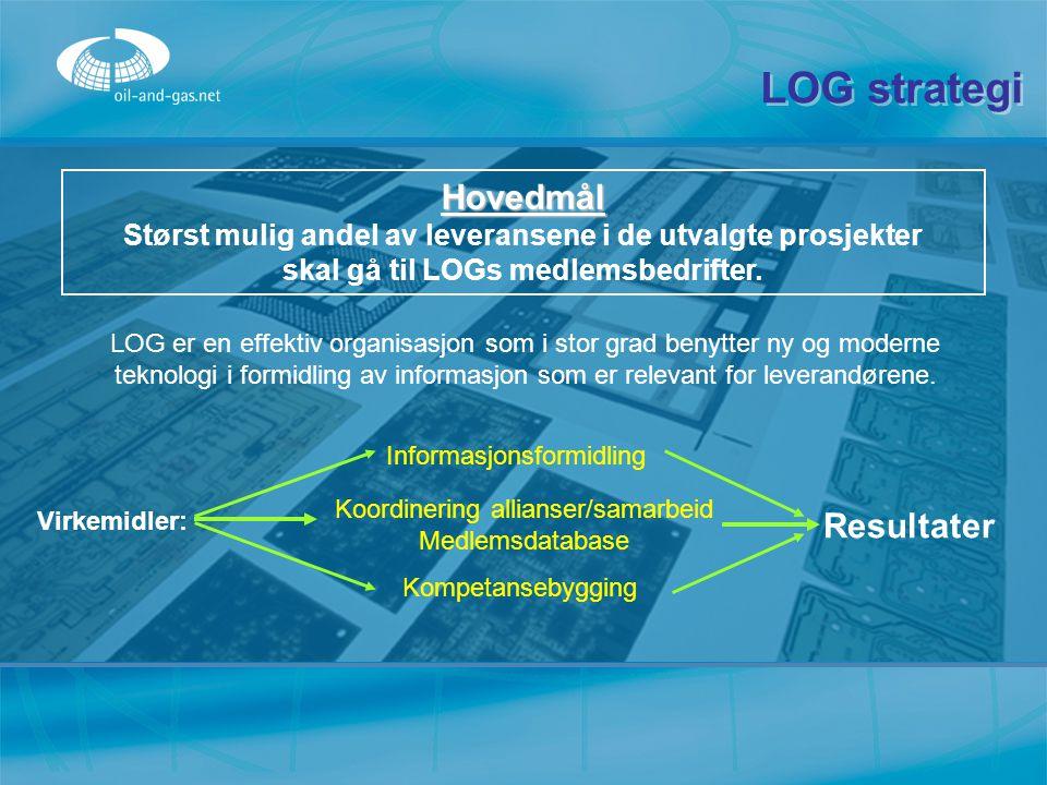 LOG strategi Hovedmål Hovedmål Størst mulig andel av leveransene i de utvalgte prosjekter skal gå til LOGs medlemsbedrifter. Informasjonsformidling Ko