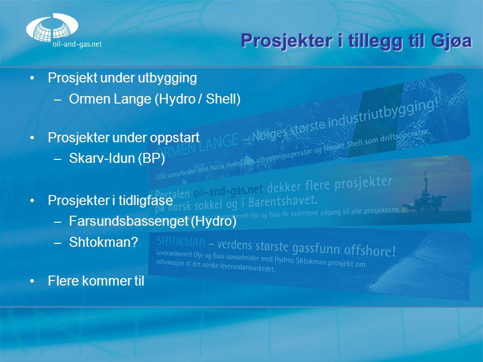 Prosjekter i tillegg til Gjøa Prosjekt under utbygging –Ormen Lange (Hydro / Shell) Prosjekter under oppstart –Skarv-Idun (BP) Prosjekter i tidligfase