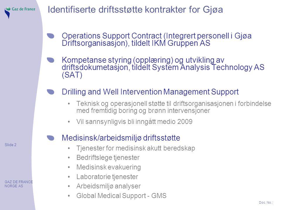 Slide 2 GAZ DE FRANCE NORGE AS Doc. No.: Identifiserte driftsstøtte kontrakter for Gjøa Operations Support Contract (Integrert personell i Gjøa Drifts