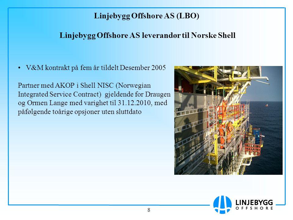 8 Linjebygg Offshore AS (LBO) Linjebygg Offshore AS leverandør til Norske Shell V&M kontrakt på fem år tildelt Desember 2005 Partner med AKOP i Shell