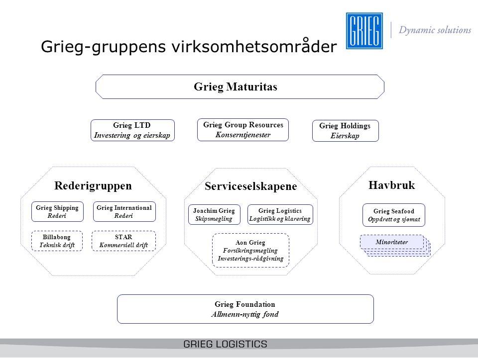 Grieg-Gaarden i Bergen ble innviet som hovedkontor for Gruppen i 1991. C.Sundtsgt 17/19