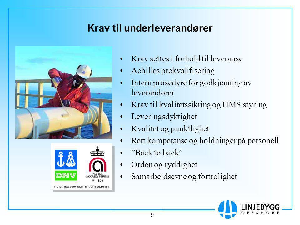 10 Kontaktpersoner i Linjebygg Offshore Prosjektleder Draugen/Ormen Lange: Trond Vidar Stavik Tlf.: 959 21 244 Leder anskaffelser: Kristian Tornes Tlf.: 952 37 612 www.lbo.no