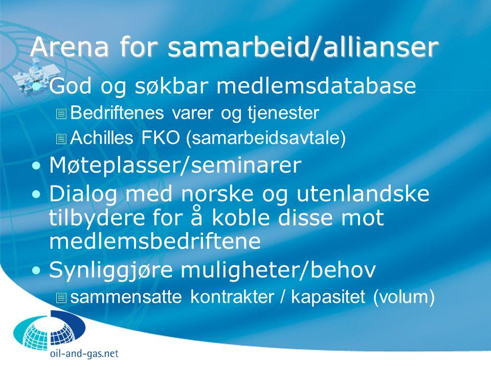 Arena for samarbeid/allianser God og søkbar medlemsdatabase  Bedriftenes varer og tjenester  Achilles FKO (samarbeidsavtale) Møteplasser/seminarer D
