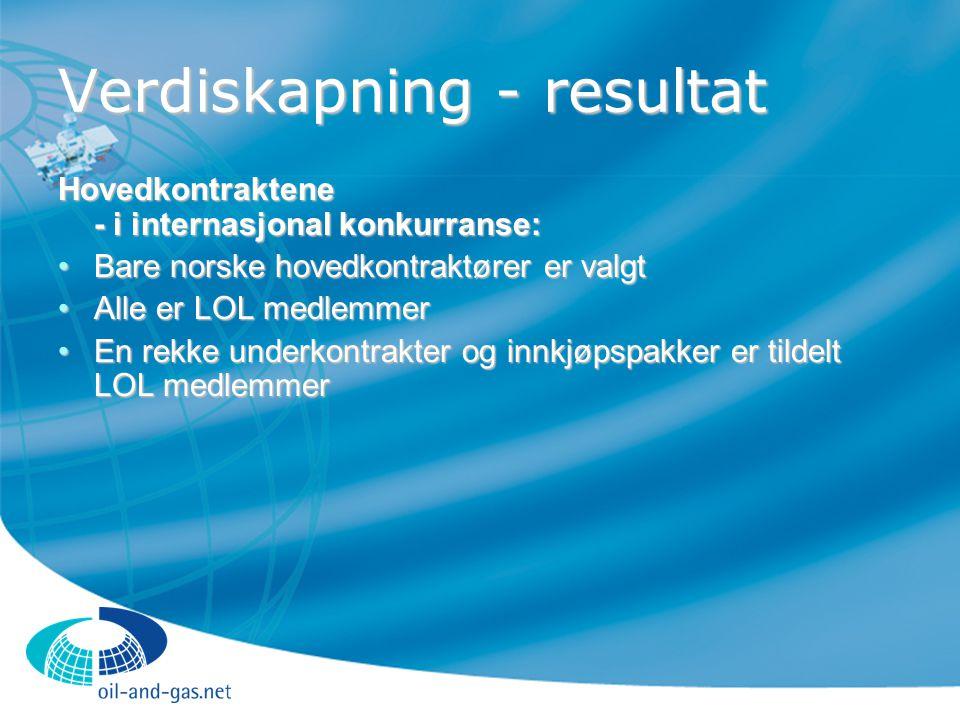 Hovedkontraktene - i internasjonal konkurranse: Bare norske hovedkontraktører er valgtBare norske hovedkontraktører er valgt Alle er LOL medlemmerAlle