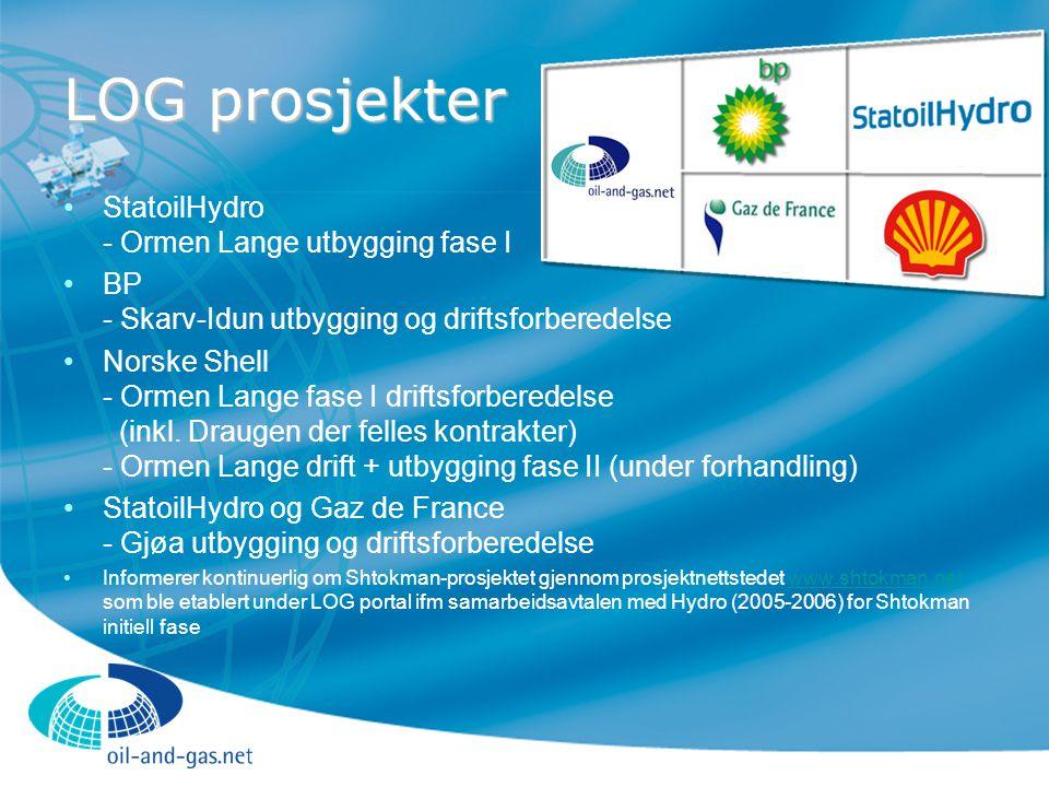 LOG prosjekter StatoilHydro - Ormen Lange utbygging fase I BP - Skarv-Idun utbygging og driftsforberedelse Norske Shell - Ormen Lange fase I driftsfor