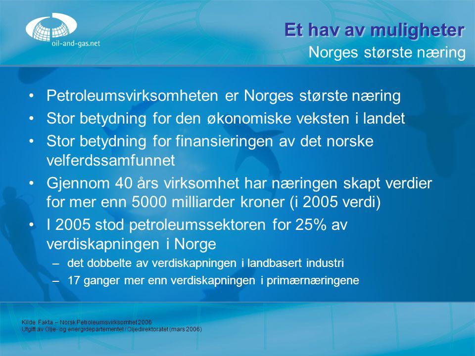 Et hav av muligheter Makroøkonomiske indikatorer for petroleumssektoren Source: Statistics Norway, Ministry of Finance Norges største næring Sektorens andel av BNPSektorens andel av statens inntekter Sektorens andel av samlede investeringer Sektorens andel av samlet eksport