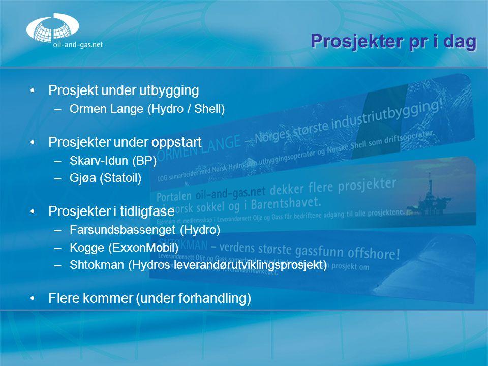 Prosjekter pr i dag Prosjekt under utbygging –O–Ormen Lange (Hydro / Shell) Prosjekter under oppstart –S–Skarv-Idun (BP) –G–Gjøa (Statoil) Prosjekter