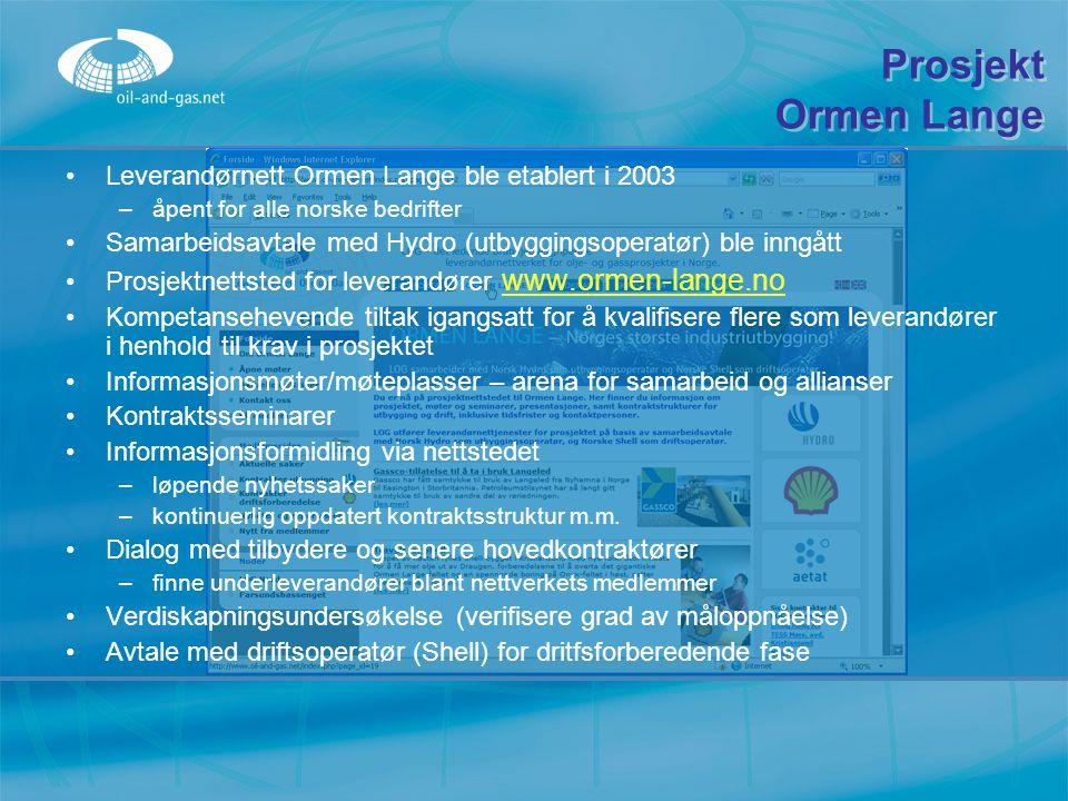Prosjekt Ormen Lange Leverandørnett Ormen Lange ble etablert i 2003 –å–åpent for alle norske bedrifter Samarbeidsavtale med Hydro (utbyggingsoperatør)