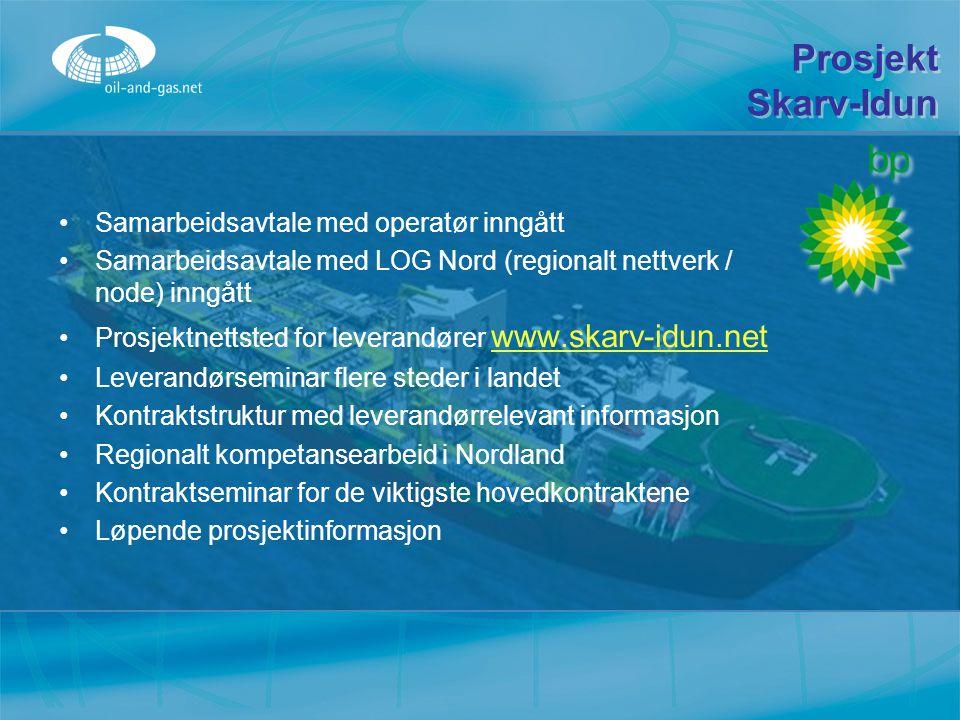 Prosjekt Skarv-Idun Samarbeidsavtale med operatør inngått Samarbeidsavtale med LOG Nord (regionalt nettverk / node) inngått Prosjektnettsted for lever