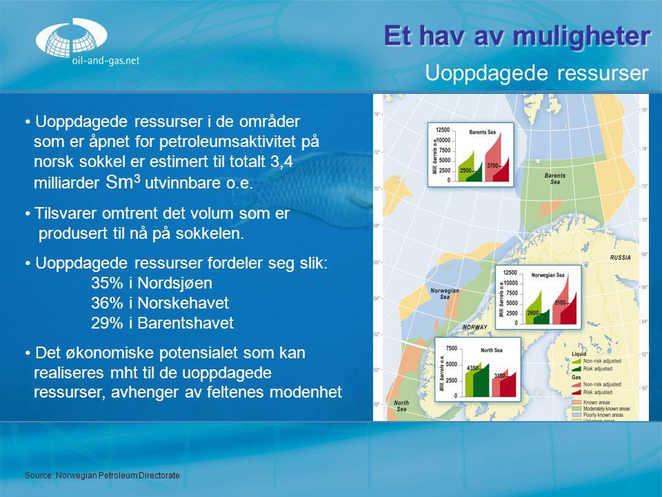 Et hav av muligheter Source: Norwegian Petroleum Directorate Uoppdagede ressurser Uoppdagede ressurser i de områder som er åpnet for petroleumsaktivit
