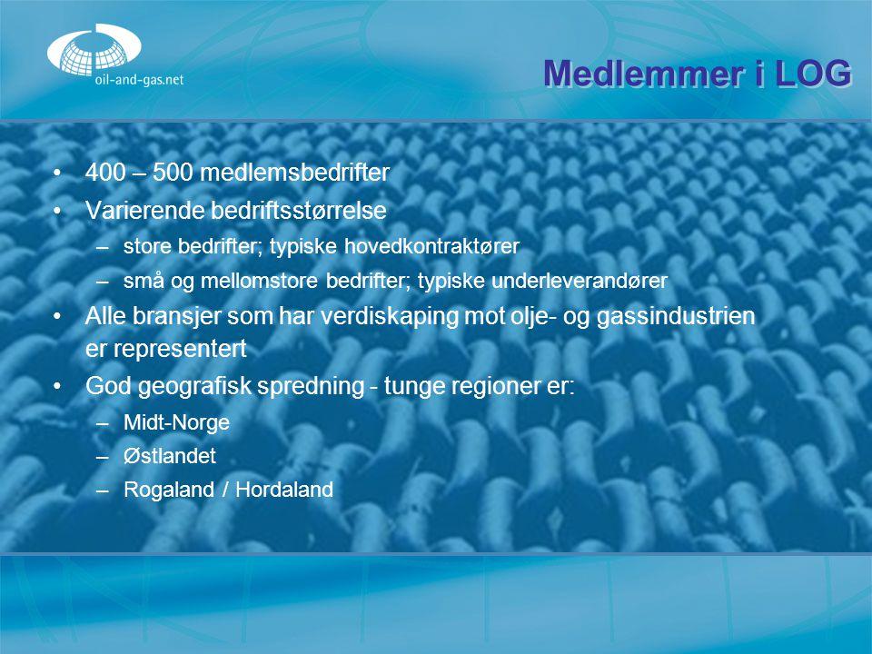 Medlemmer i LOG 400 – 500 medlemsbedrifter Varierende bedriftsstørrelse –store bedrifter; typiske hovedkontraktører –små og mellomstore bedrifter; typ