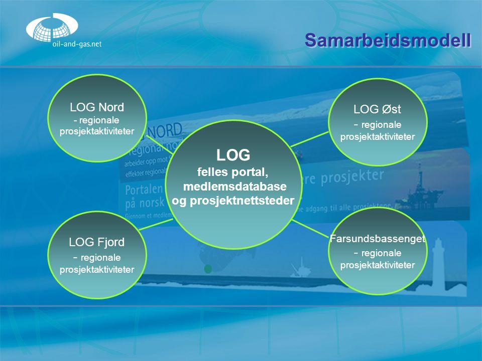 Samarbeidsmodell LOG Nord - regionale prosjektaktiviteter LOG Fjord - regionale prosjektaktiviteter Farsundsbassenget - regionale prosjektaktiviteter