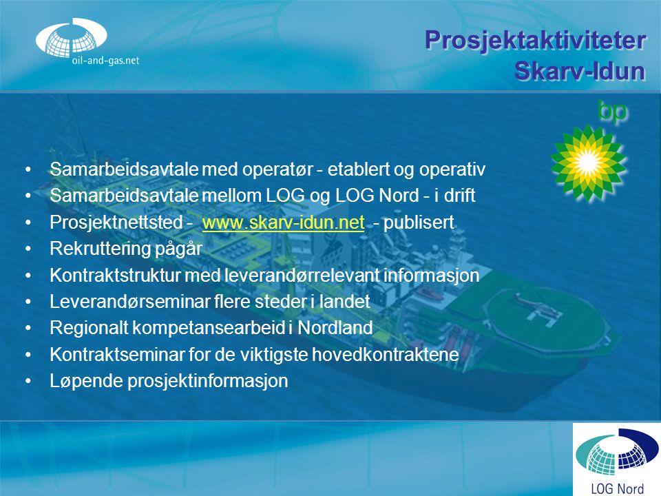 Prosjektaktiviteter Skarv-Idun Samarbeidsavtale med operatør - etablert og operativ Samarbeidsavtale mellom LOG og LOG Nord - i drift Prosjektnettsted