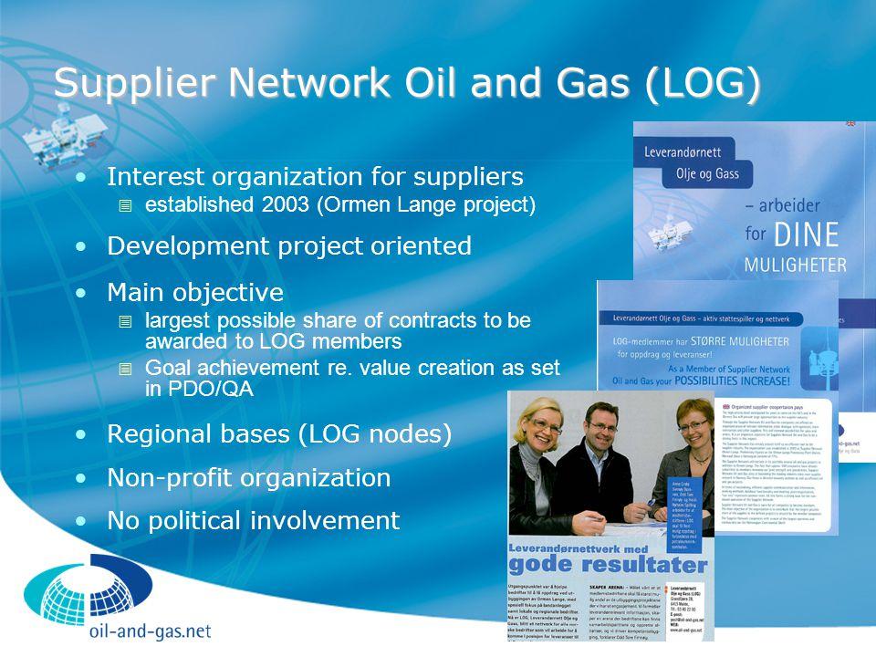 LOG Projects StatoilHydro  Ormen Lange development phase I Norske Shell  Ormen Lange phase I production preparation (incl.