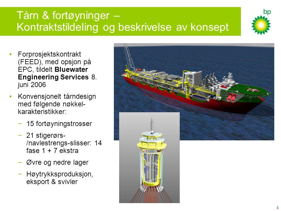 4 Tårn & fortøyninger – Kontraktstildeling og beskrivelse av konsept Forprosjektskontrakt (FEED), med opsjon på EPC, tildelt Bluewater Engineering Ser