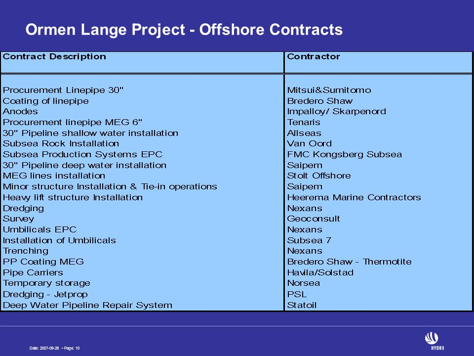 Date: 2007-09-26 Page: 10 Ormen Lange Project - Offshore Contracts