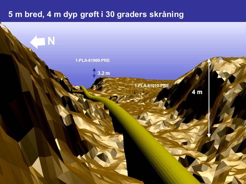 Date: 2007-09-26 Page: 11 1-PLA-61000-PRE 1-PLA-61010-PRE 4 m 3.2 m N 5 m bred, 4 m dyp grøft i 30 graders skråning