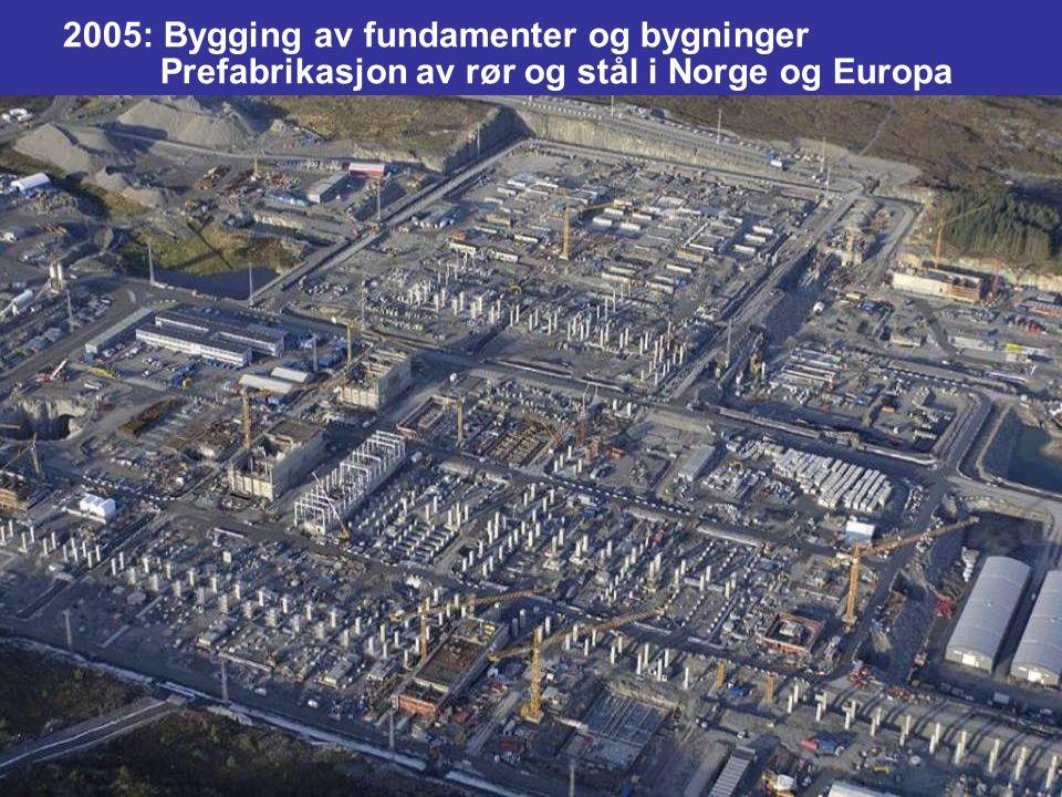 Date: 2007-09-26 Page: 16 2005: Bygging av fundamenter og bygninger Prefabrikasjon av rør og stål i Norge og Europa