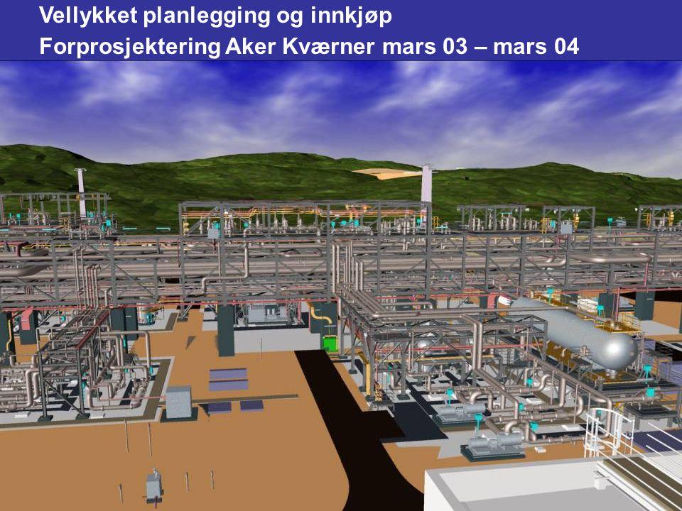 Date: 2007-09-26 Page: 18 Vellykket planlegging og innkjøp Forprosjektering Aker Kværner mars 03 – mars 04