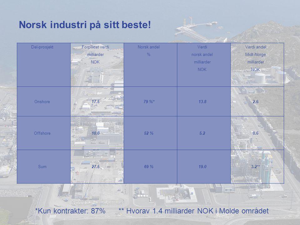 Date: 2007-09-26 Page: 26 Norsk industri på sitt beste! Del-prosjektForpliktet verdi milliarder NOK Norsk andel % Verdi norsk andel milliarder NOK Ver