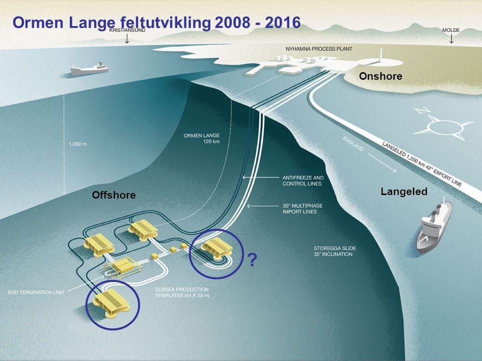 Date: 2007-09-26 Page: 28 Offshore Onshore Langeled Ormen Lange feltutvikling 2008 - 2016