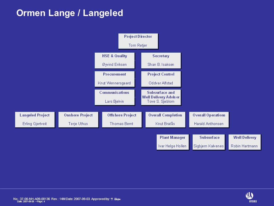 Date: 2007-09-26 Page: 4 Ormen Lange / Langeled No.: 37-00-NH-A09-00136 Rev.: 14M Date: 2007-09-03 Approved by: T. Røtjer