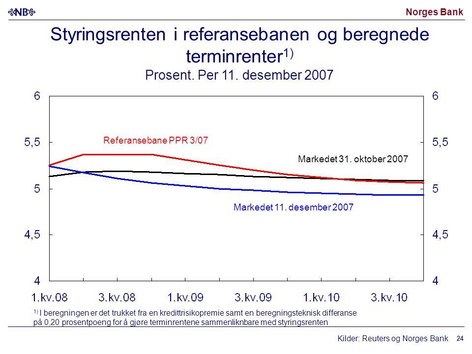 Norges Bank 24 Kilder: Reuters og Norges Bank Markedet 11.