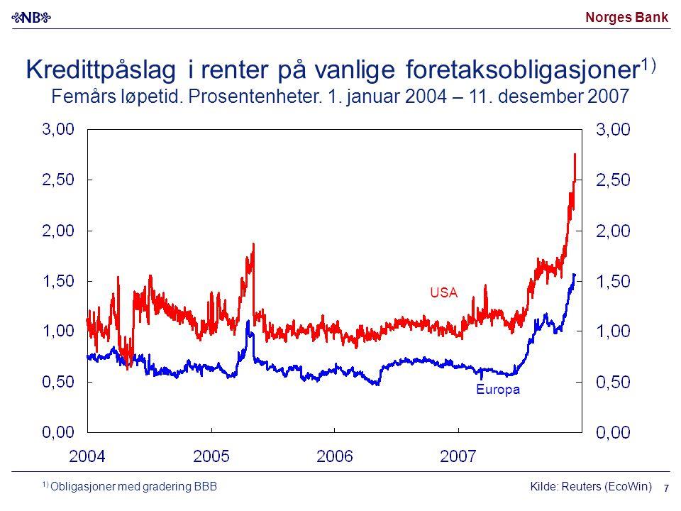Norges Bank 7 Kredittpåslag i renter på vanlige foretaksobligasjoner 1) Femårs løpetid. Prosentenheter. 1. januar 2004 – 11. desember 2007 Kilde: Reut