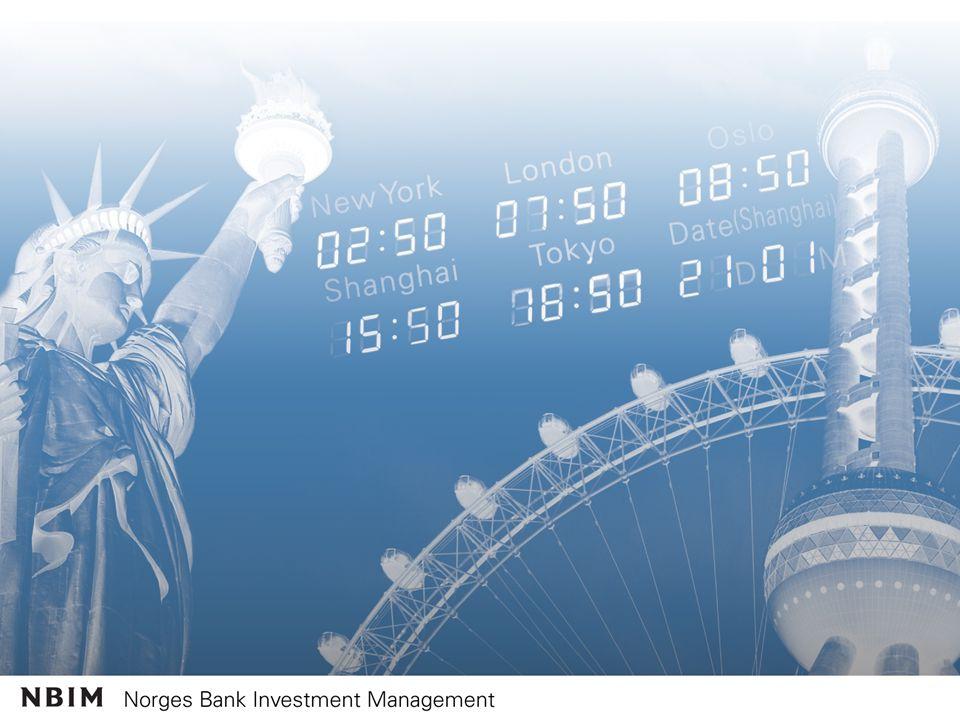 12 Utviklede og fremvoksende aksjemarkeder Verdiutvikling.