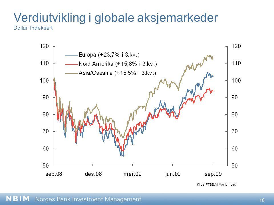 10 Kilde: FTSE All-World Index Verdiutvikling i globale aksjemarkeder Dollar. Indeksert