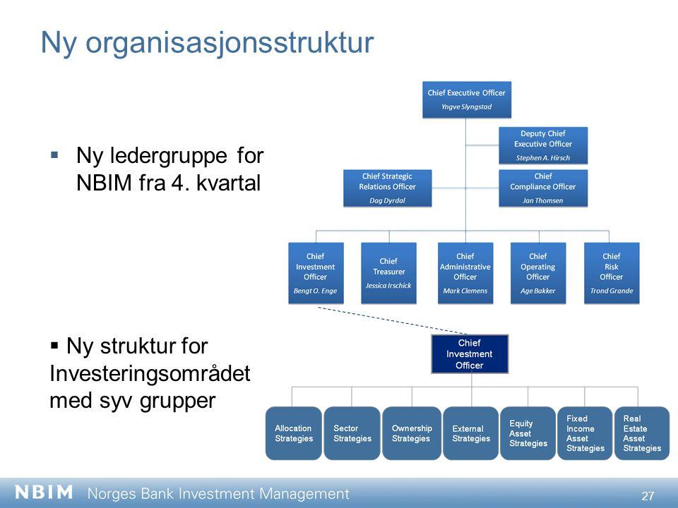 27 Ny organisasjonsstruktur  Ny ledergruppe for NBIM fra 4.