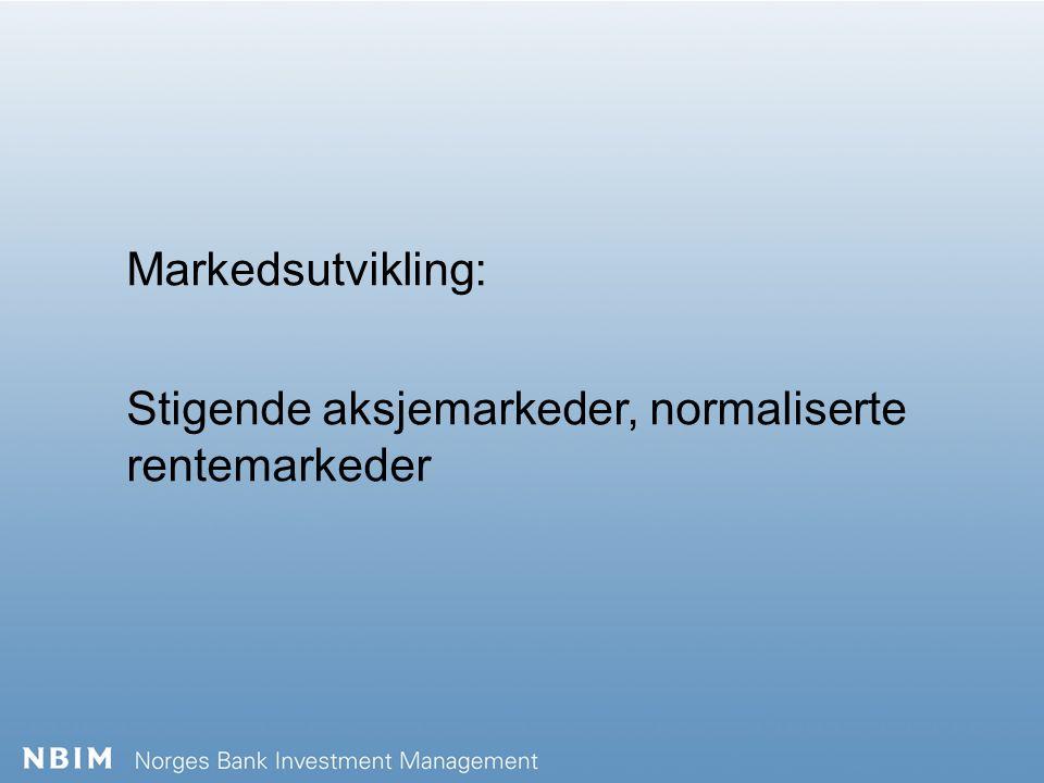 Markedsutvikling: Stigende aksjemarkeder, normaliserte rentemarkeder