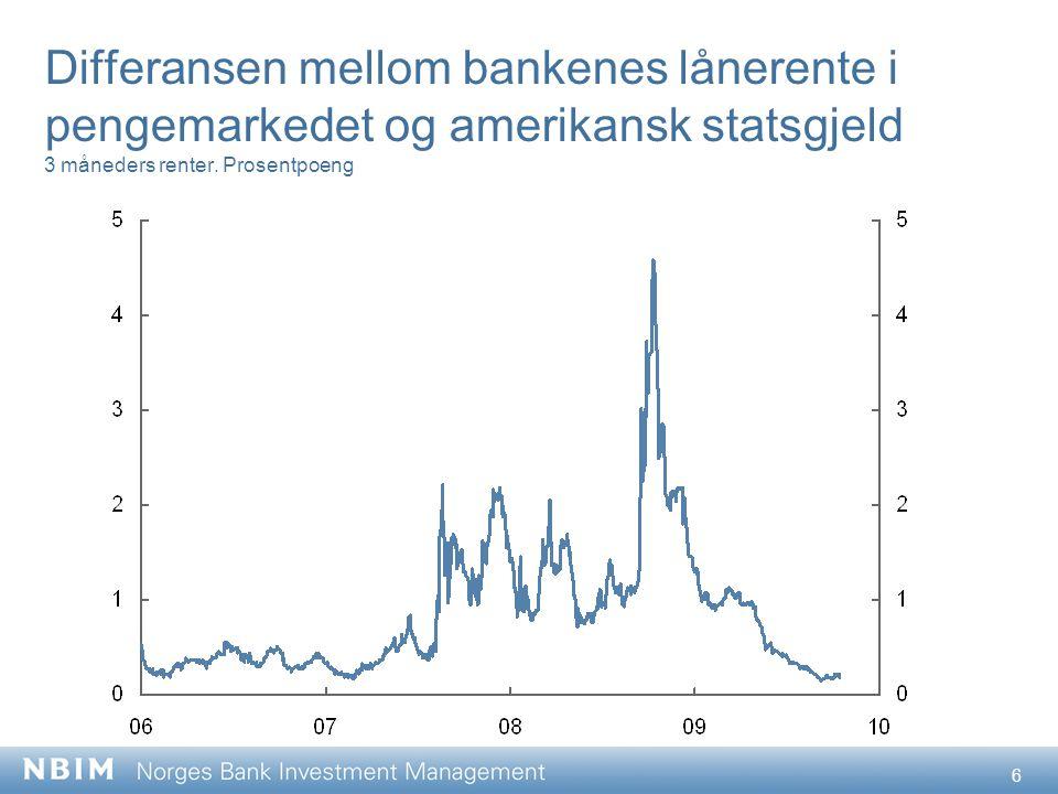 7 Forventet volatilitet i det amerikanske aksjemarkedet og kredittpremie Prosent og prosentpoeng