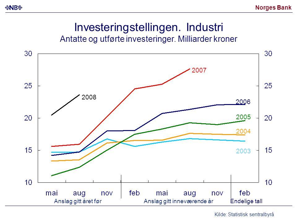 Norges Bank Investeringstellingen. Industri Antatte og utførte investeringer. Milliarder kroner Kilde: Statistisk sentralbyrå 2007 2003 2004 2005 2006