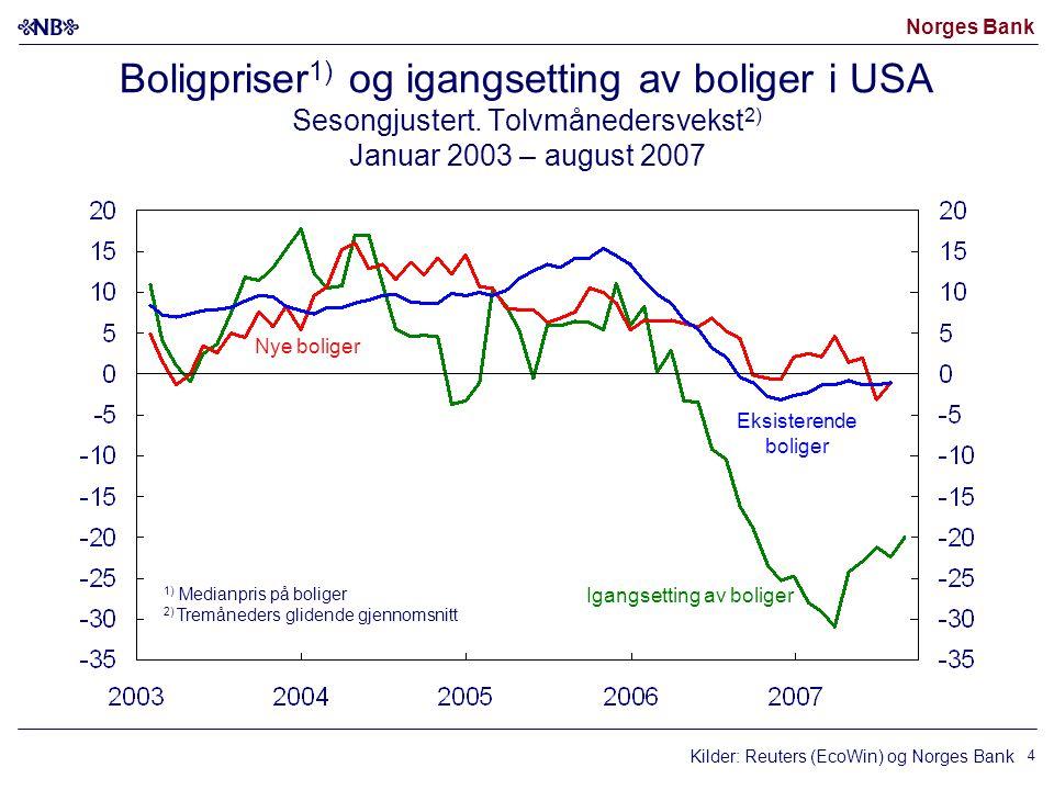 Norges Bank KPI-JAE 1) Totalt og fordelt etter importerte og innenlandsk produserte varer og tjenester 2).
